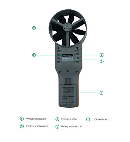 AZ-8919-Portable-Digital-Anemometer-Carbon-Dioxide-Detector-Measuring-Temperature-And-Humidity-0-1