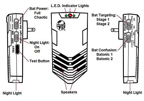 Cleanrth-CB006-Advanced-Ultrasonic-Bat-Repelling-System-Demands-Bats-to-Leave-0-0
