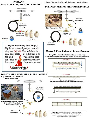 Create-Convert-Your-Wood-Fire-Pit-to-Propane-DIY-Propane-Fire-Pit-Kits-BASIC-and-DELUXE-Available-See-Below-0
