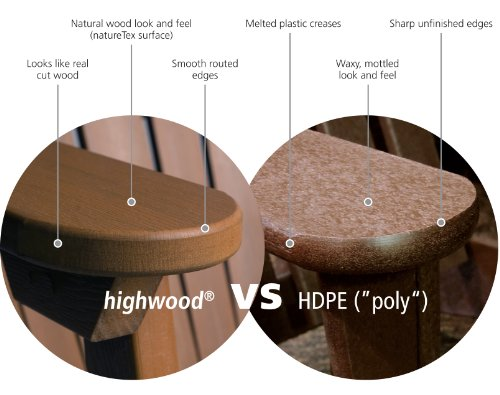 Highwood-Folding-Adirondack-Side-Table-0-0
