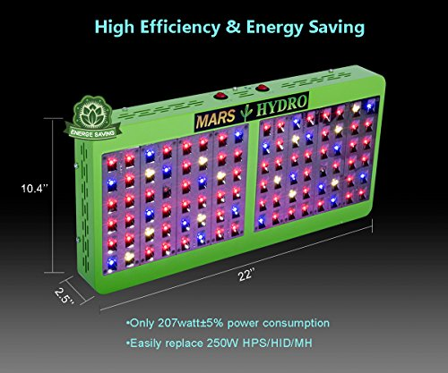 MarsHdyro-Reflector96-Led-Grow-Light-Full-Spectrum-ETL-Certificate-for-Hydroponic-Indoor-Garden-and-Greenhouse-Veg-and-Bloom-0-1