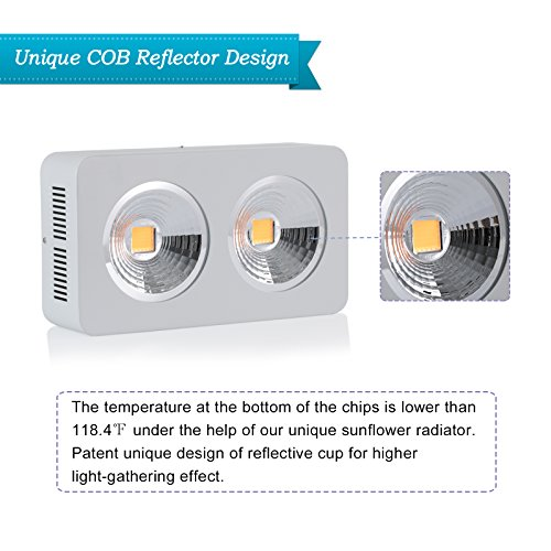 Roleadro-400W-COB-Full-Spectrum-LED-Grow-Light-with-Innovated-Chips-2nd-Generation-0-1