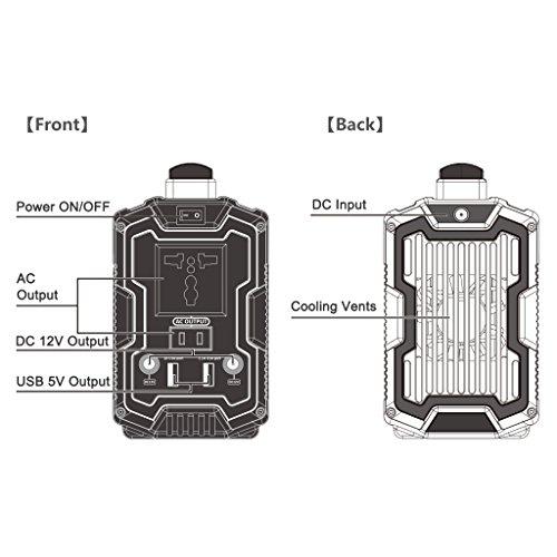 Suaoki-Portable-Generator-0-0