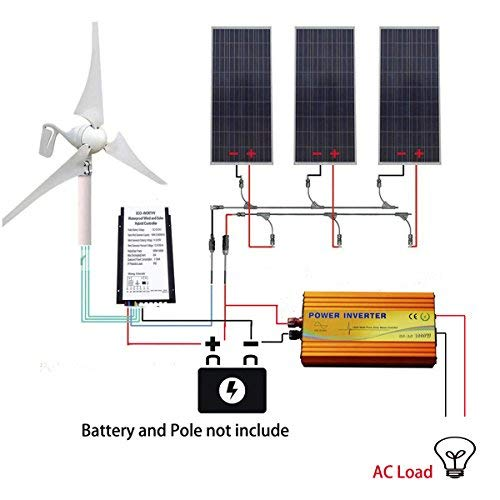 ECO-LLC-850W-Hybrid-Solar-Wind-Kit-400W-Wind-Generator-3x150W-Solar-Panel-1KW-Inverter-0