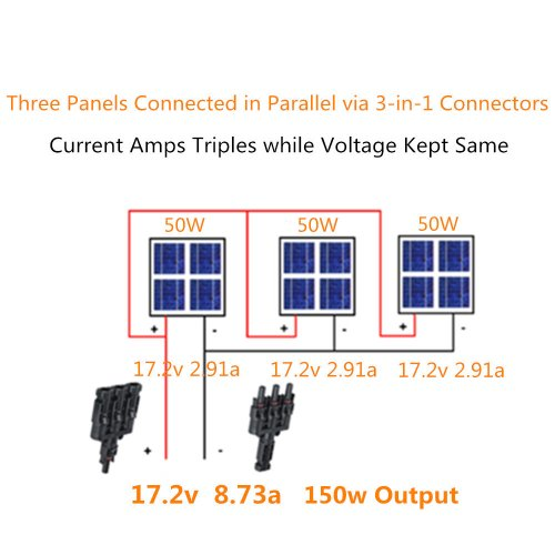 Plug-n-Power-Space-Flex-150w-150-Watt-Three-50w-SuperBlack-Solar-Panels-Kit-for-12v-Off-Grid-Battery-next-day-from-US-0-0