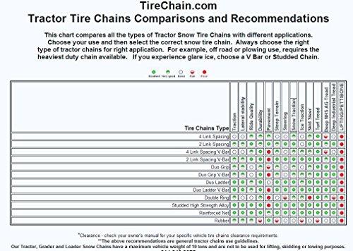 TireChaincom-ATV-UTV-Tire-Chains-ATV512-Studless-No-V-Bar-24×11-11-25×8-10-25×8-11-25×8-12-26×8-12-0-0