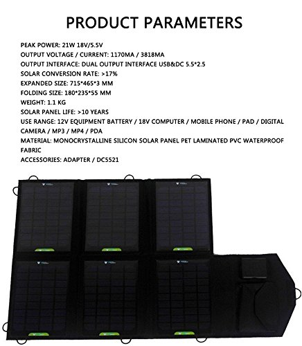 Unlimited-energy-21W-Foldable-Solar-Panel-Charger-With-Dc-55V-And-25V-Dual-Usb-Output-For-Charging-All-Types-Of-12V-Rechargeable-Batteries-And-Most-Devices-0-1