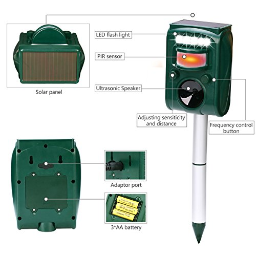 FAYINWBO-Solar-Ultrasonic-Animal-Repellenr-Outdoor-Waterproof-Pest-Repeller-Motion-Activated-LED-Lights-Repel-Animal-Pests-Cats-and-Dogs-Squirrels-Raccoons-Foxes-Mouse-Skunks-Rabbit-etc-0-2