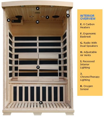 Hanko-2-Person-Pre-Built-FAR-Infrared-Sauna-6-Premium-Carbon-Heaters-High-Quality-Hemlock-Wood-Construction-Built-In-MP3AUXCDAMFM-Stereo-Speakers-7-Color-Therapy-Light-Backrests-Towel-Hooks-Magazine-R-0-0