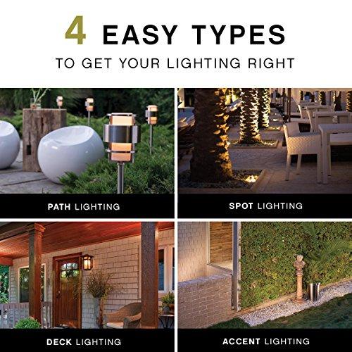 Hinkley-Lighting-15456BZ-Nexus-LED-120-volt-Sign-Light-Kit-Bronze-0-1